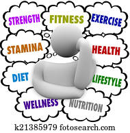 Fitness Words Person Thinking Exercise Diet Wellness Plan