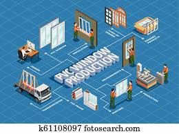 pvc, fenêtres, production, isométrique, organigramme