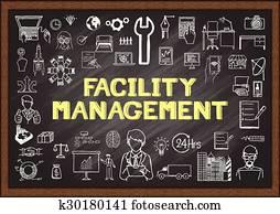 Facility management