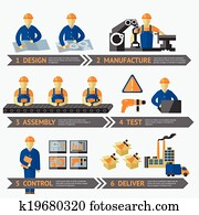 Factory production process infographic