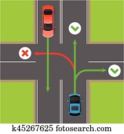 Turn Rules on Four-Way Intersection Vector Diagram