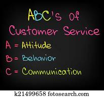ABC approach to Customer Service