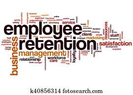 Employee retention word cloud