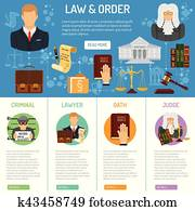 Law and Order infographics