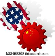 United States and China Industry
