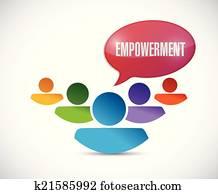 empowerment teamwork message