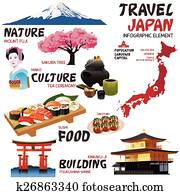 Infographic elements for traveling to Japan