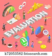 isometrisch, flache, vektor, begriff, von, dienstleistungen, evaluation.