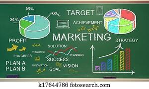 Marketing ideas on chalk board