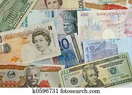 Gobal Currencies