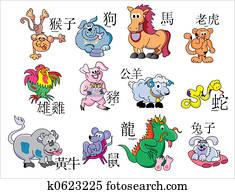 china horoscope