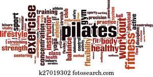 Pilates word cloud