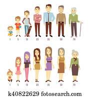 leute, generationen, an, verschieden, alter, mann frau, von, baby, to, alt