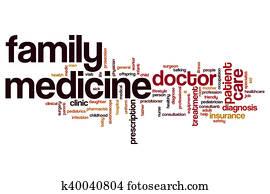 Family medicine word cloud