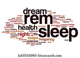 REM sleep word cloud