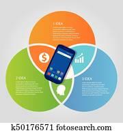 beweglich, smart-phone, kommunikation, technologie, schablone, info-graphic, farbe, hell, ubergreifen, kreis, drei, bereiche