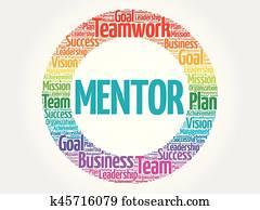 Mentor circle word cloud