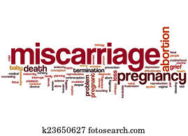 Miscarriage word cloud