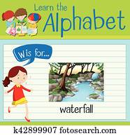 Flashcard letter W is for waterfall