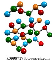 Chemistry Molecular Elements