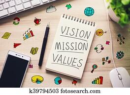 Vision Mission Values Business Concept