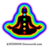 Meditation woman - aura and chakras