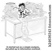 Information Overload on Analysis