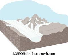gletscher, diagramm