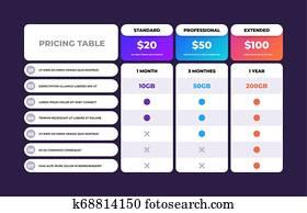auszeichnung, tisch., vergleich, geschaefts, web, plans,, spalte, gitter, design, template,, preis, tabelle, banner., vektor, vergleichen, preis, tabelle