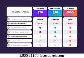 Pricing table. Comparison business web plans, column grid design template, price chart banner. Vector compare price chart
