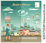 Building constructions your house