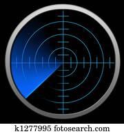 Digital Radar