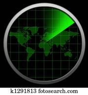 Millitary radar