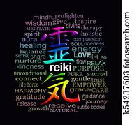 Reiki Words of Wisdom Word Tag Cloud