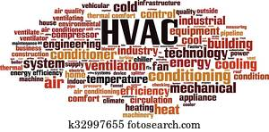 HVAC word cloud