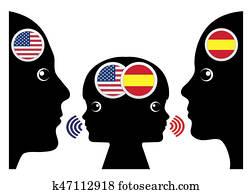Bilingual Child Education