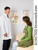 Chiropractic Office Visit