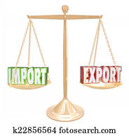 Import Export Words Scale Trade Balance Surplus Deficit