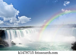 Rainbows at Niagara Falls
