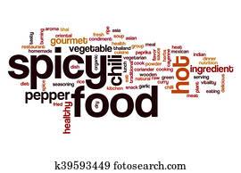 Spicy food word cloud