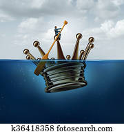 Leadership Management Strategy