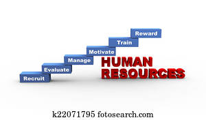 3d concept of human resources