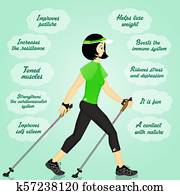benefits of Nordic walking