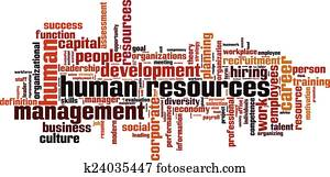 Human Resources word cloud