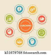 COACHING Concept with icons