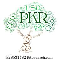 Forex brokers in karachi