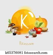 Potassium in food.