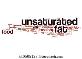 Unsaturated fat word cloud