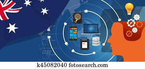 Australia IT information technology digital infrastructure connecting business data via internet network using computer software an electronic innovation