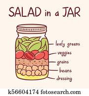 Salad in a jar illustration